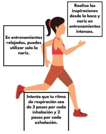 como respirar al correr