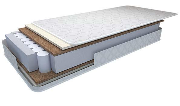 ¿Qué es mejor colchón de espuma o resortes?